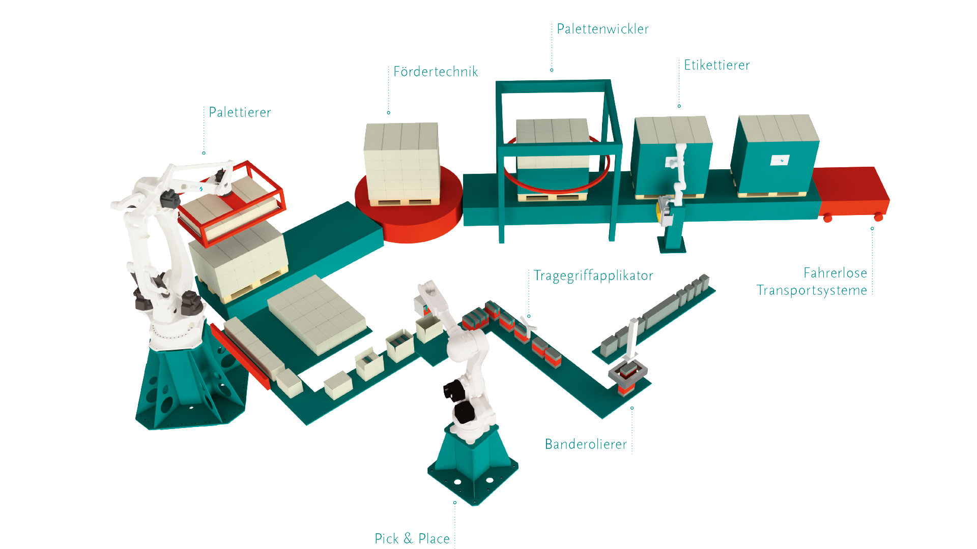 Produkte der project A&E GmbH
